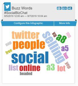 Word-Cloud-SocialBizChat
